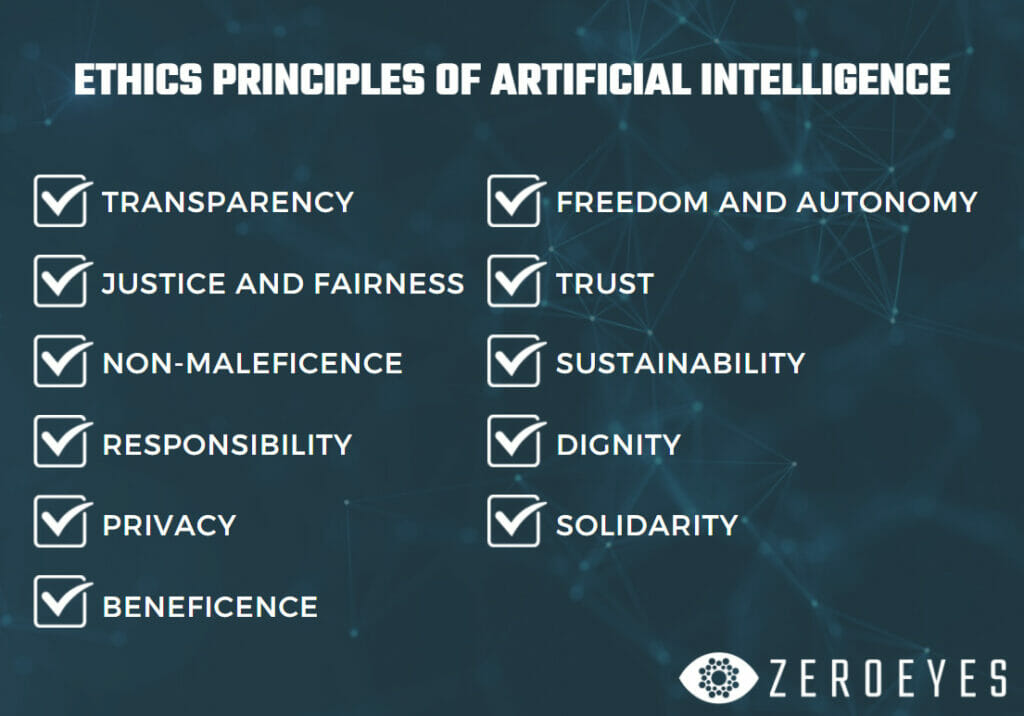 Ethics Principles of Artificial Intelligence
